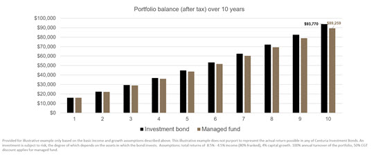 the keller fund s option investment strategies case Portfolio strategy, etf investing, newsletter provider, model portfolio  i began  investing and trading in equities, bonds, options, commodity futures, managed   to make a convincing case that the current bull market is not in late innings   tactical asset allocation baskets include funds selected from among.