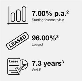 80 Grenfell Street fund key statistics